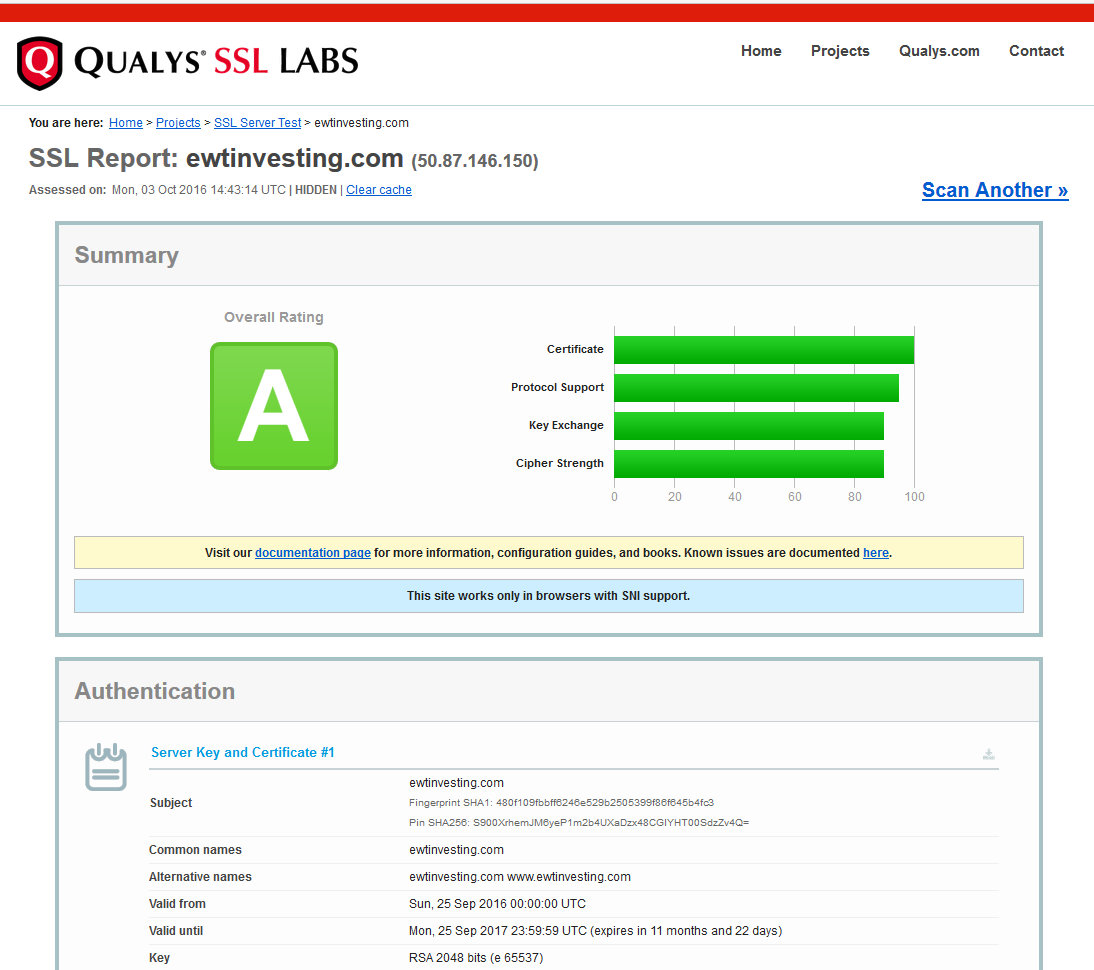 SSL Labs test run on ewtinvesting.com