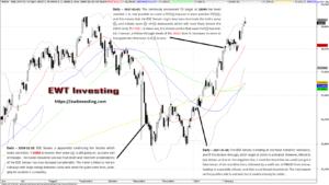 BSE Sensex Elliott Wave Theory technical analysis EWT Investing 2016-11 2017-02