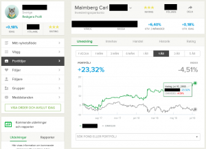 My 1-year rolling trading results - EWT Investing